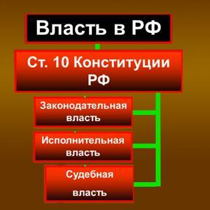 Органы власти Сосногорска