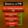 Органы власти в Сосногорске
